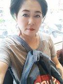รูปโปรไฟล์: Haru_Thai