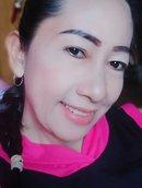 Avatar: CharugchitInthaprang